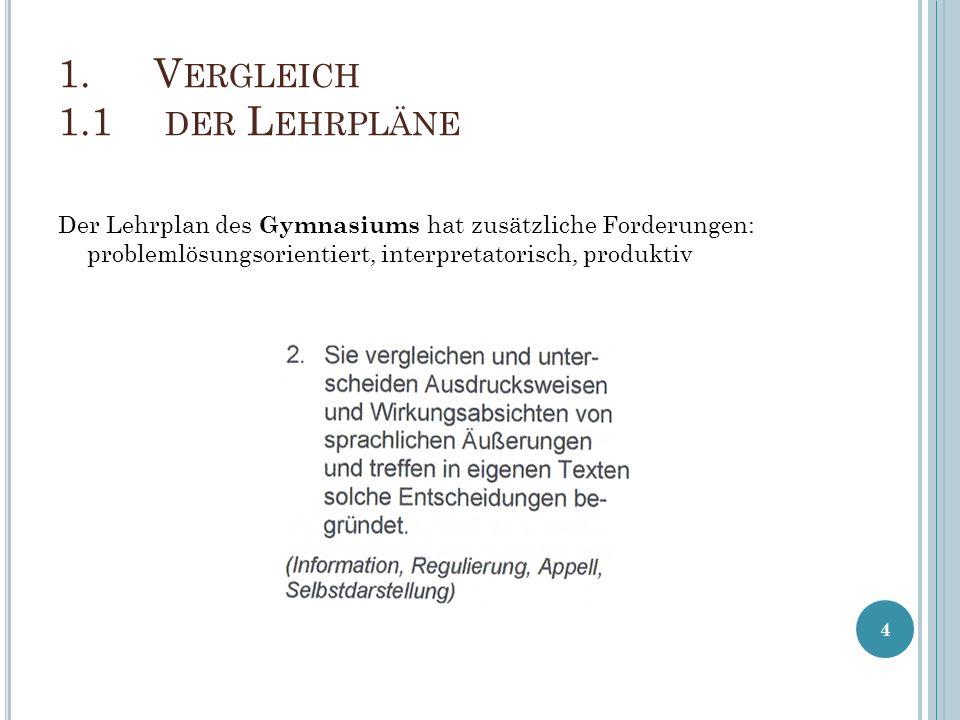 Der Lehrplan des Gymnasiums hat zusätzliche Forderungen: problemlösungsorientiert, interpretatorisch, produktiv 4 1.