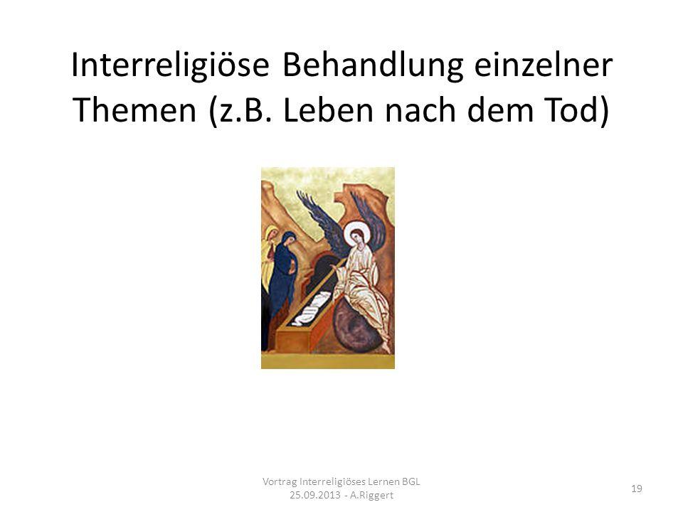 Interreligiöse Behandlung einzelner Themen (z.B.