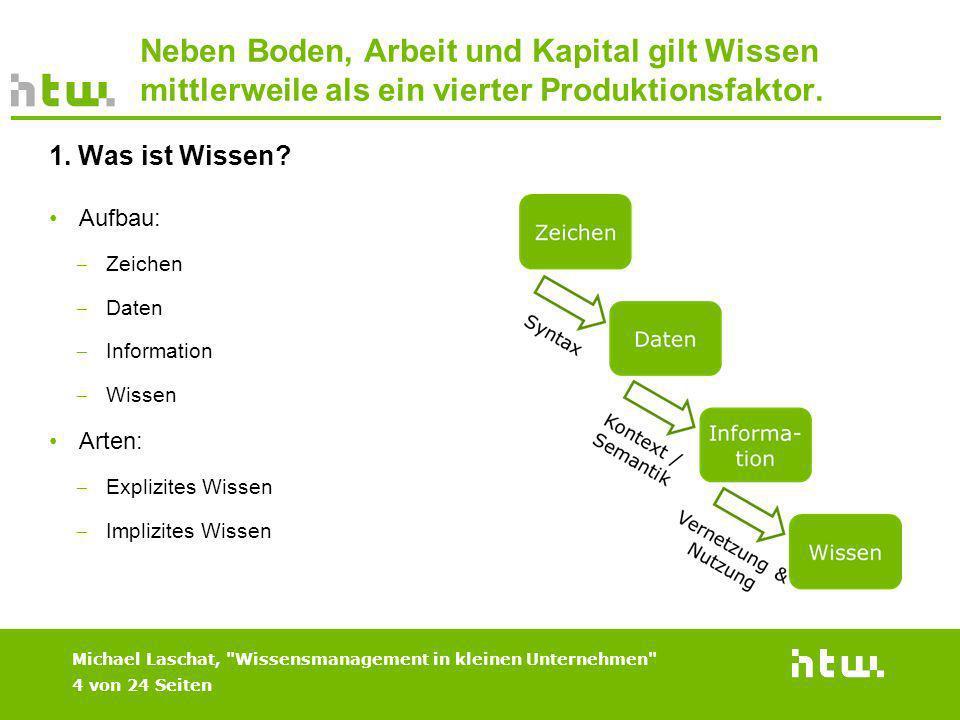 Agenda 1.Was ist Wissen.2.Was ist Wissensmanagement.