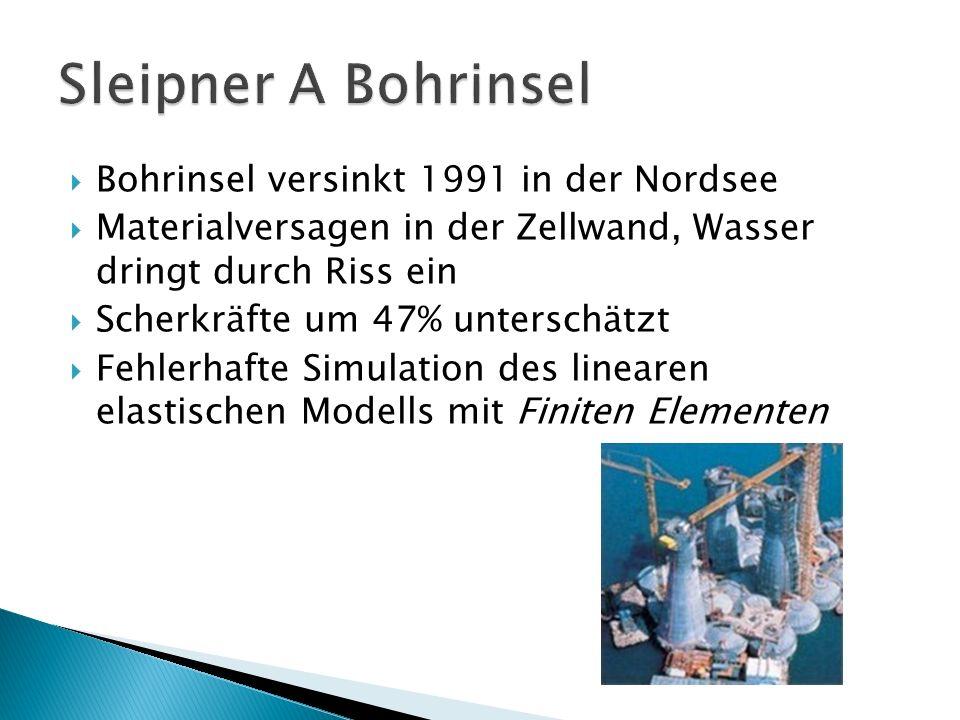 Bohrinsel versinkt 1991 in der Nordsee Materialversagen in der Zellwand, Wasser dringt durch Riss ein Scherkräfte um 47% unterschätzt Fehlerhafte Simulation des linearen elastischen Modells mit Finiten Elementen