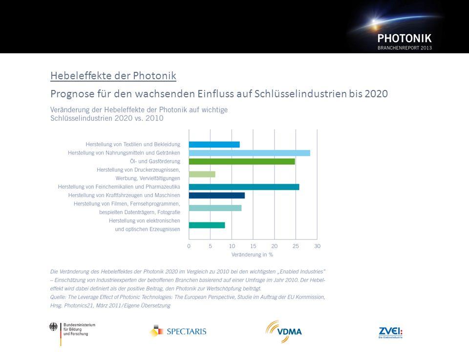 Hebeleffekte der Photonik Prognose für den wachsenden Einfluss auf Schlüsselindustrien bis 2020