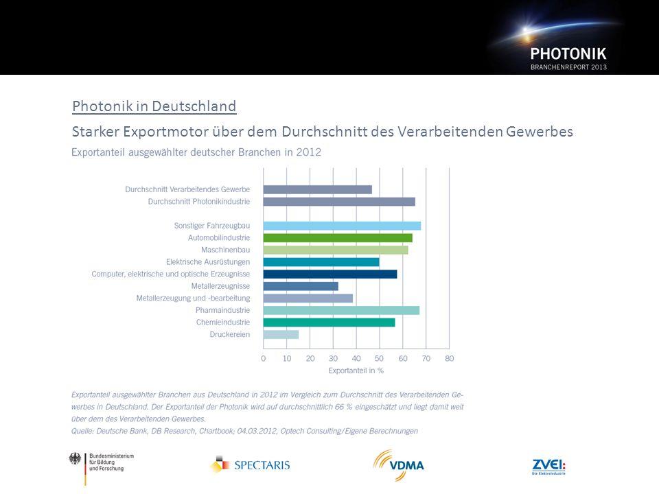Photonik in Deutschland Starker Exportmotor über dem Durchschnitt des Verarbeitenden Gewerbes