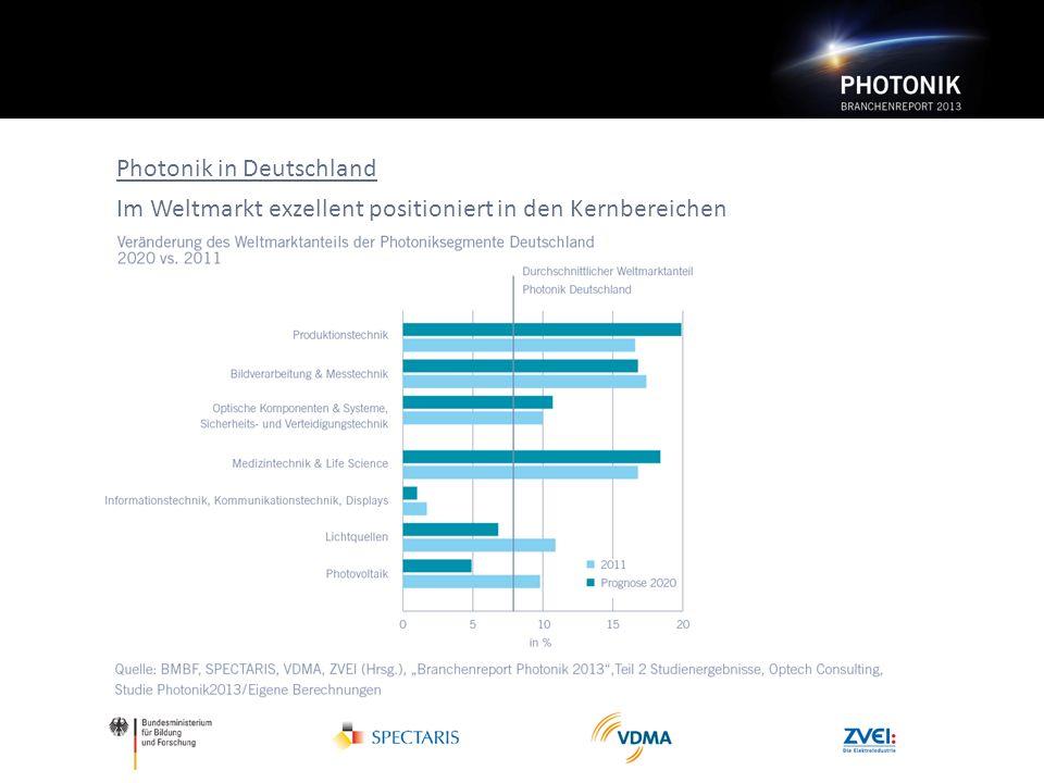Photonik in Deutschland Im Weltmarkt exzellent positioniert in den Kernbereichen