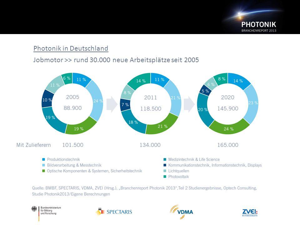 Photonik in Deutschland Jobmotor >> rund 30.000 neue Arbeitsplätze seit 2005