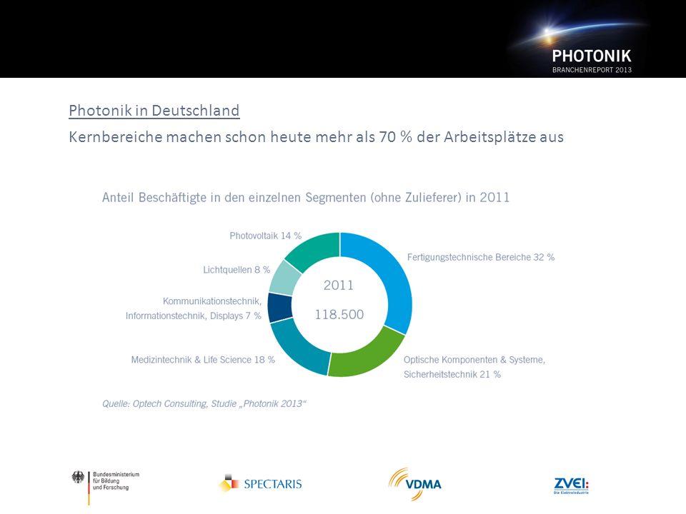 Photonik in Deutschland Kernbereiche machen schon heute mehr als 70 % der Arbeitsplätze aus