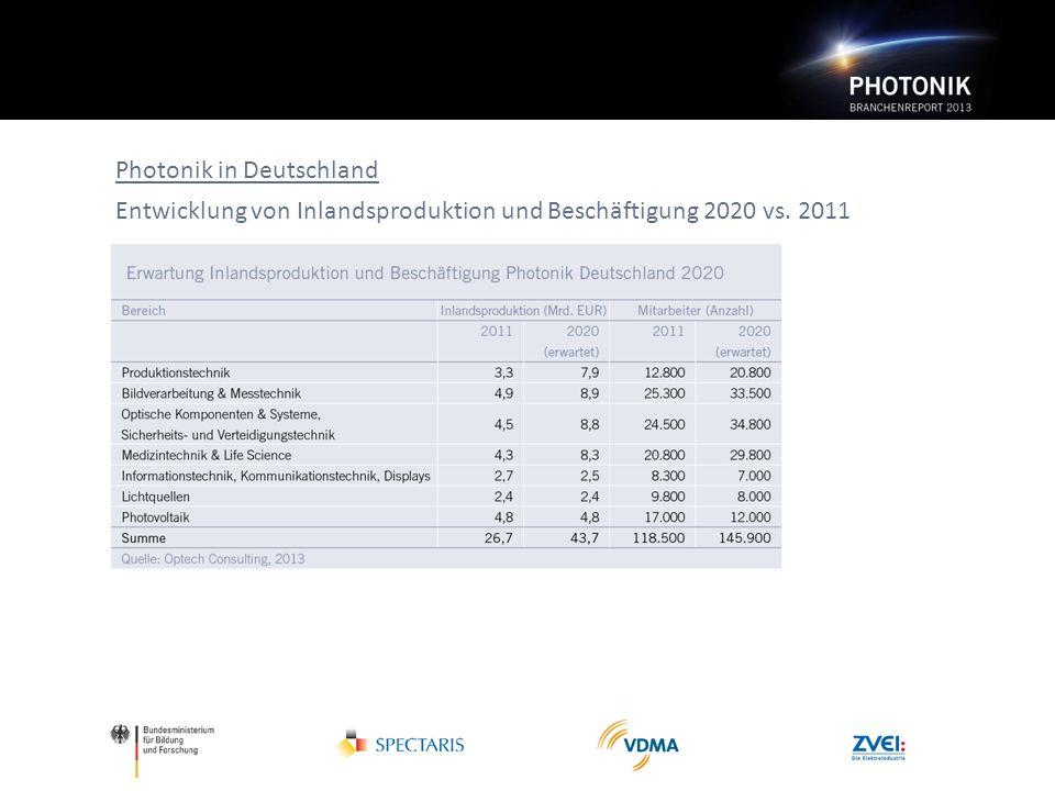 Photonik in Deutschland Entwicklung von Inlandsproduktion und Beschäftigung 2020 vs. 2011