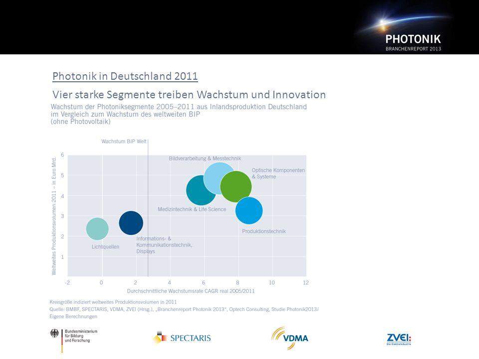 Photonik in Deutschland 2011 Vier starke Segmente treiben Wachstum und Innovation