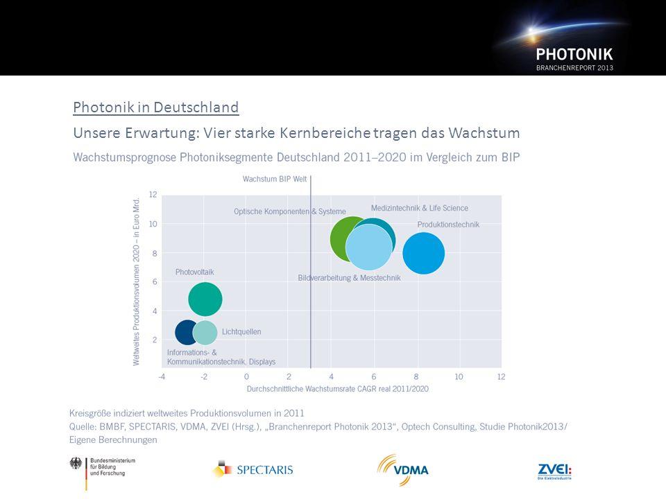 Photonik in Deutschland Unsere Erwartung: Vier starke Kernbereiche tragen das Wachstum
