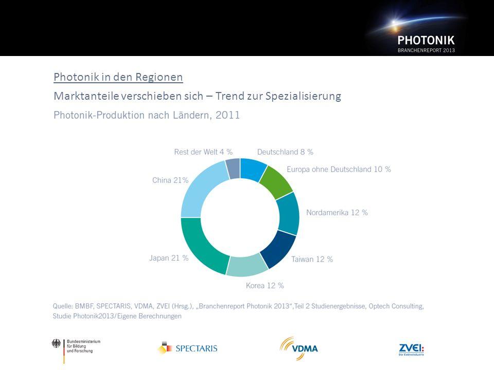 Photonik in den Regionen Marktanteile verschieben sich – Trend zur Spezialisierung