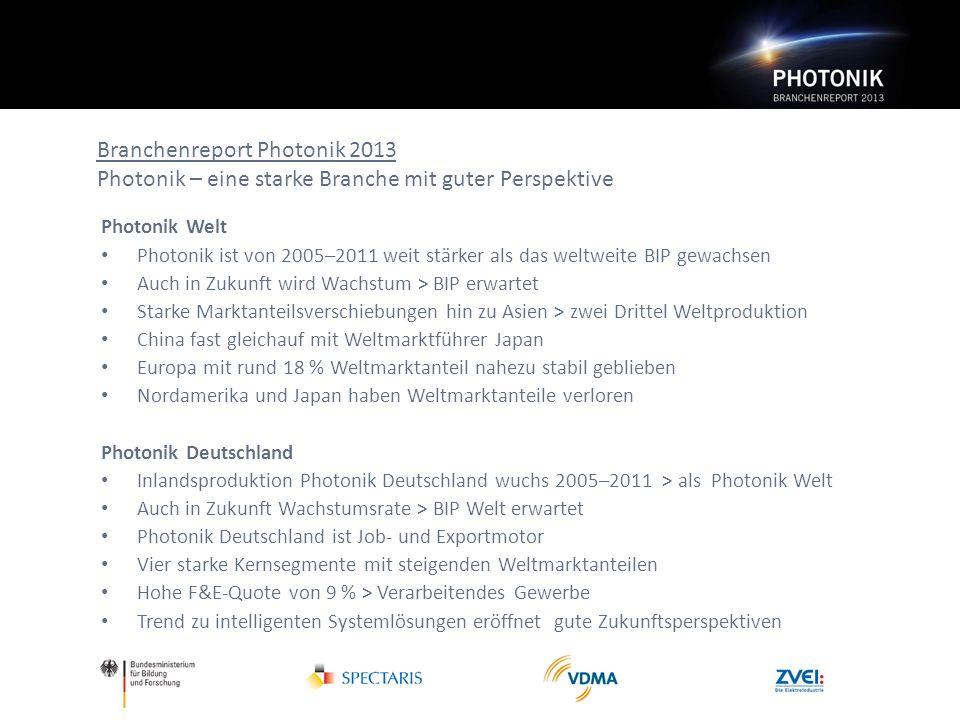 Photonik Welt Photonik ist von 2005–2011 weit stärker als das weltweite BIP gewachsen Auch in Zukunft wird Wachstum > BIP erwartet Starke Marktanteils