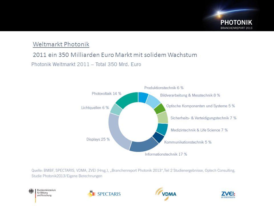 Weltmarkt Photonik 2011 ein 350 Milliarden Euro Markt mit solidem Wachstum