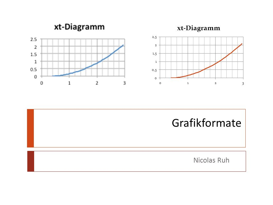 Grafikformate Nicolas Ruh