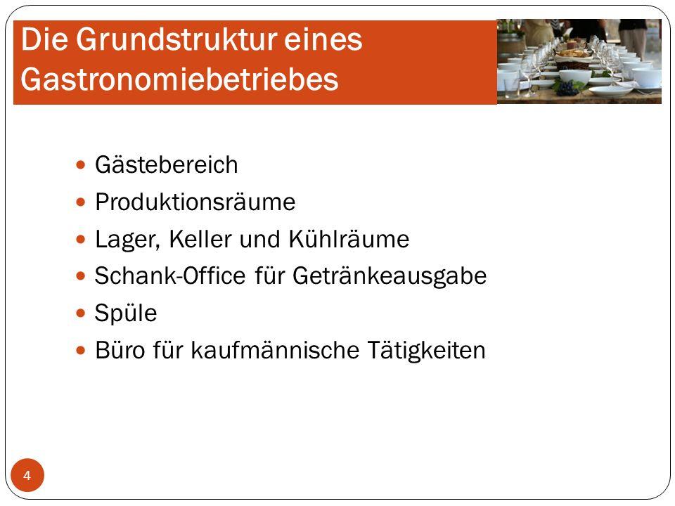 Systemgastronomie Bedienungsrestaurants Maredo, Wienerwald, Mövenpick klassische Form der Gastronomie, breites Angebot 15