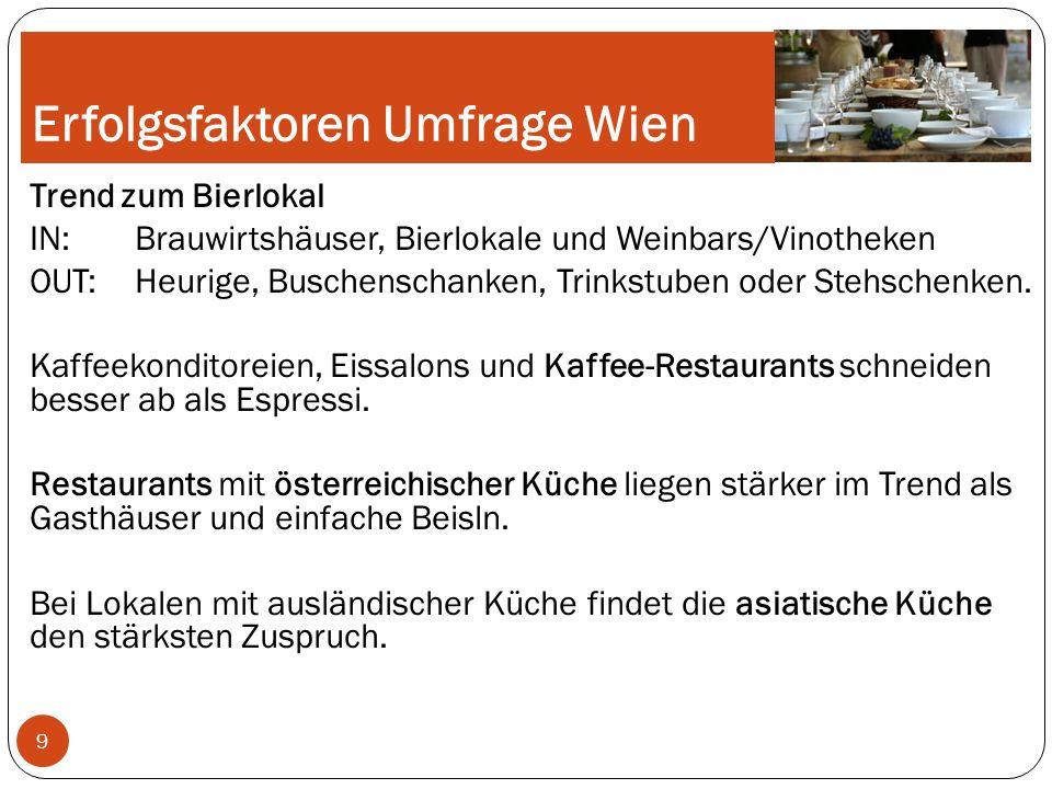 Gastronomiebetriebe im Vergleich Spitzenrestaurants ca.