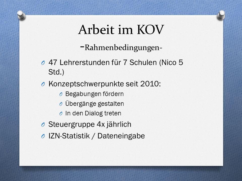 Arbeit im KOV - Rahmenbedingungen- O 47 Lehrerstunden für 7 Schulen (Nico 5 Std.) O Konzeptschwerpunkte seit 2010: O Begabungen fördern O Übergänge ge