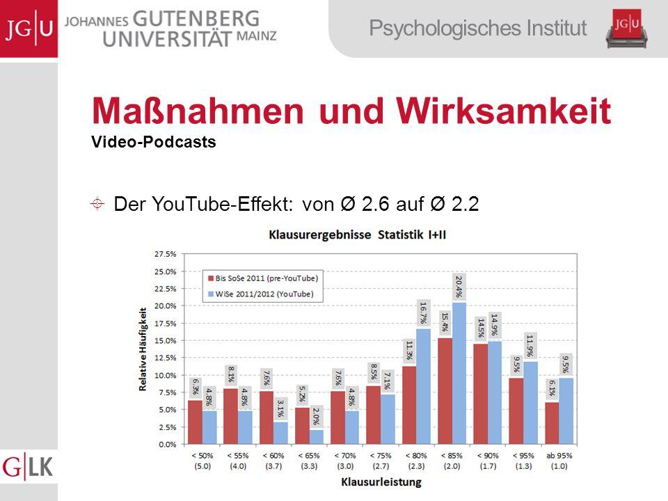 Psychologisches Institut Maßnahmen und Wirksamkeit Video-Podcasts Der YouTube-Effekt: von Ø 2.6 auf Ø 2.2
