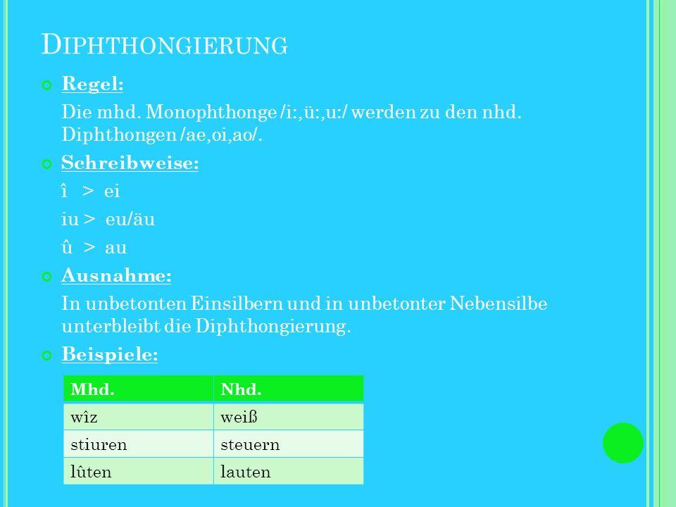 G LIEDERUNG 1 Diphthongierung 2 Monophthongierung 3 Diphthongwandel 4 Dehnung in offener Tonsilbe 5 Onlineübung