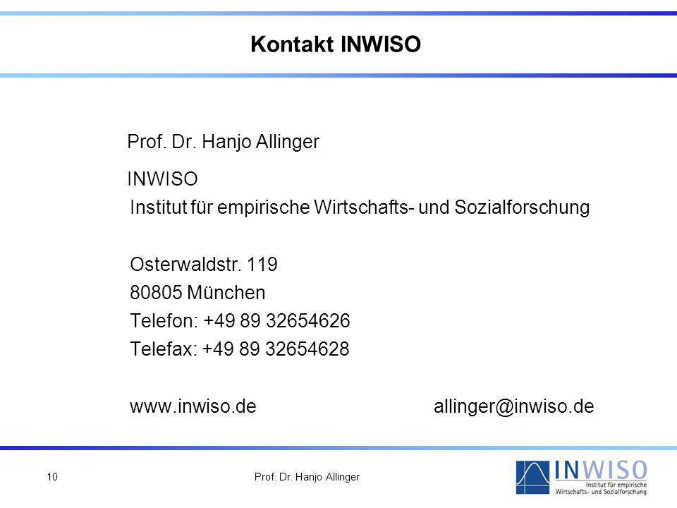 Prof.Dr. Hanjo Allinger10 Kontakt INWISO Prof. Dr.