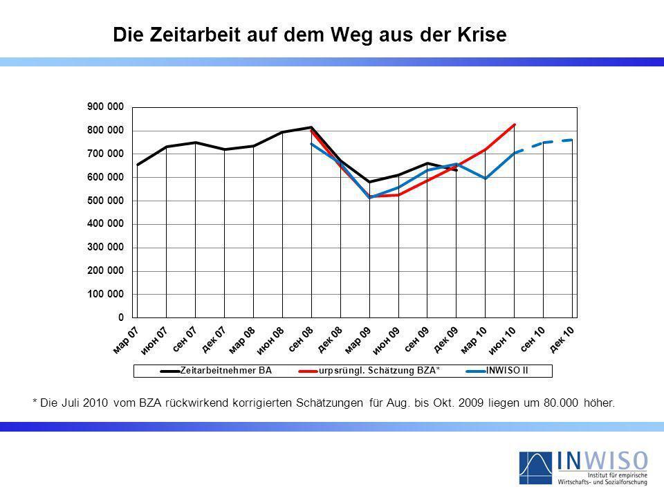 Die Zeitarbeit auf dem Weg aus der Krise * Die Juli 2010 vom BZA rückwirkend korrigierten Schätzungen für Aug.