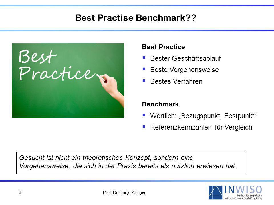 Prof.Dr. Hanjo Allinger3 Best Practise Benchmark?.