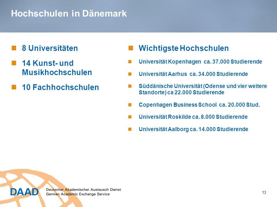 Hochschulen in Dänemark 8 Universitäten 14 Kunst- und Musikhochschulen 10 Fachhochschulen Wichtigste Hochschulen Universität Kopenhagen ca. 37.000 Stu