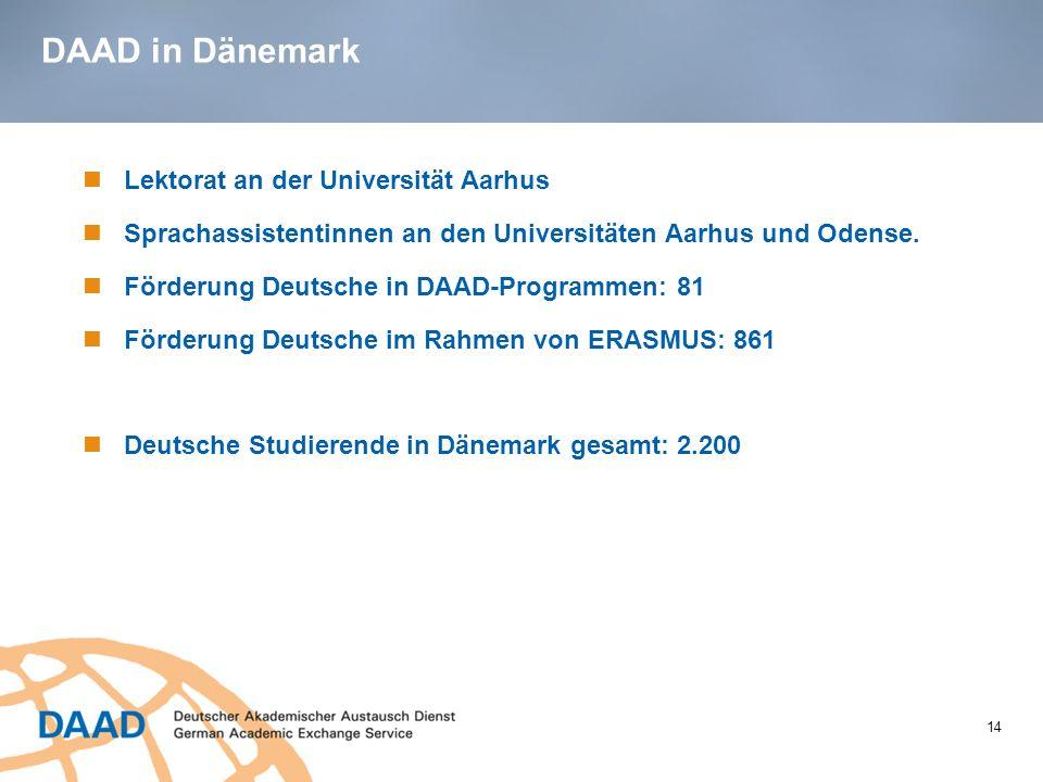 DAAD in Dänemark 14 Lektorat an der Universität Aarhus Sprachassistentinnen an den Universitäten Aarhus und Odense. Förderung Deutsche in DAAD-Program