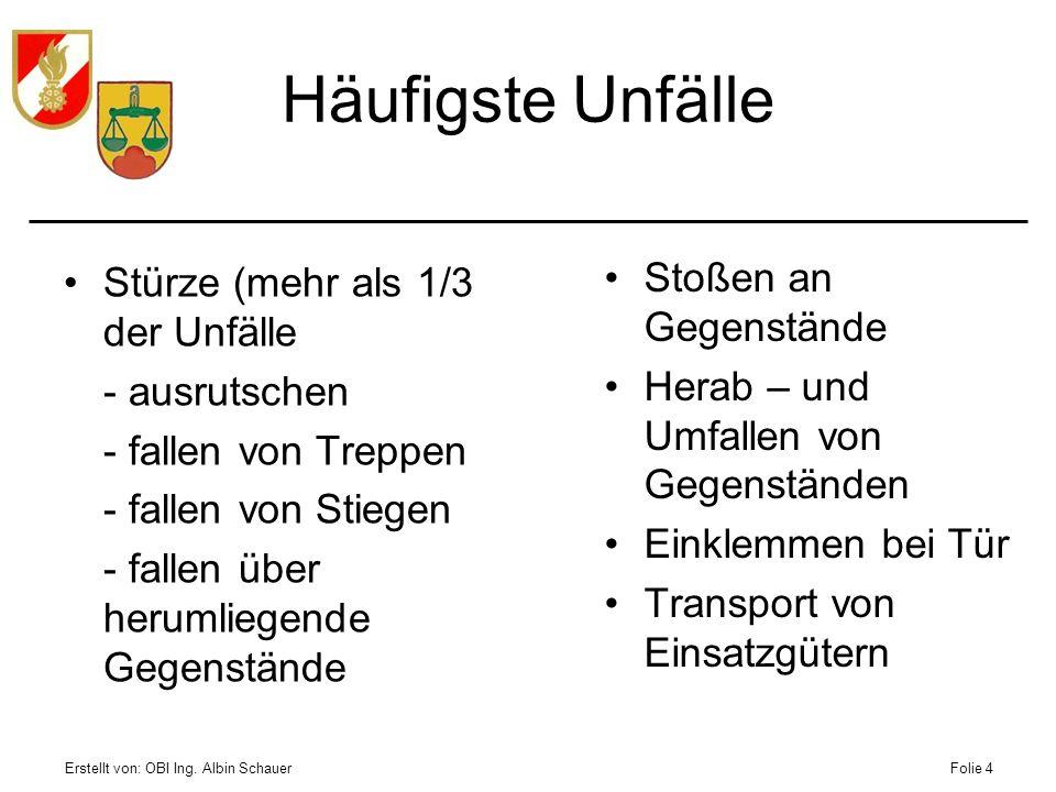 Erstellt von: OBI Ing. Albin SchauerFolie 4 Häufigste Unfälle Stürze (mehr als 1/3 der Unfälle - ausrutschen - fallen von Treppen - fallen von Stiegen
