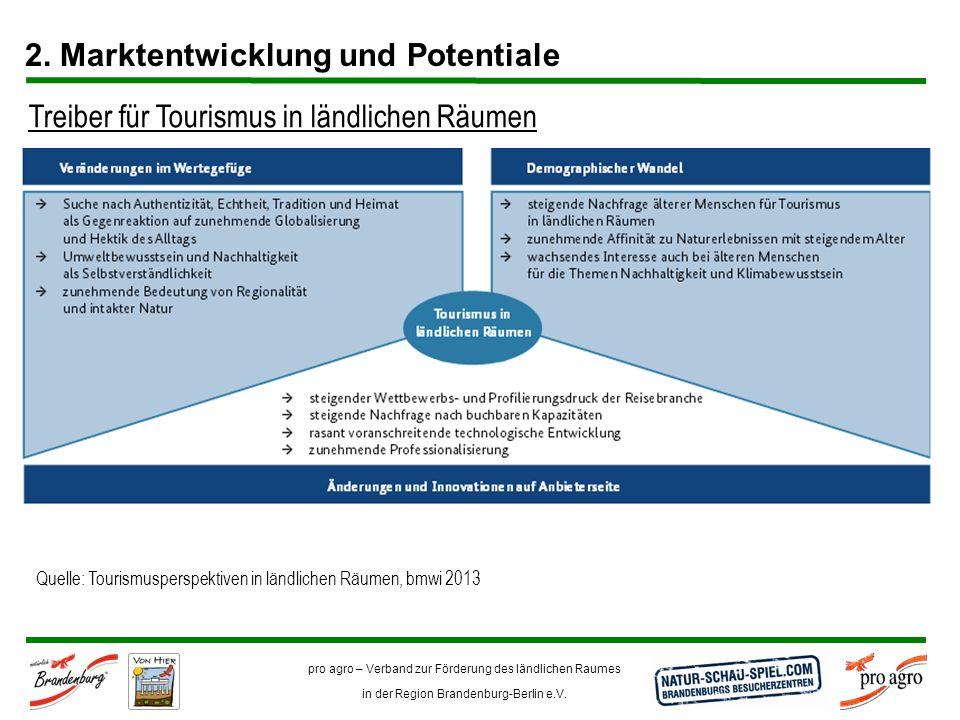 pro agro – Verband zur Förderung des ländlichen Raumes in der Region Brandenburg-Berlin e.V. 2. Marktentwicklung und Potentiale Quelle: Tourismuspersp