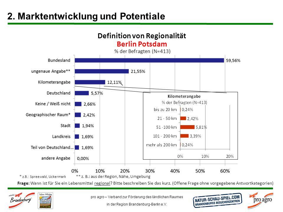 pro agro – Verband zur Förderung des ländlichen Raumes in der Region Brandenburg-Berlin e.V. Definition von Regionalität Berlin Potsdam % der Befragte