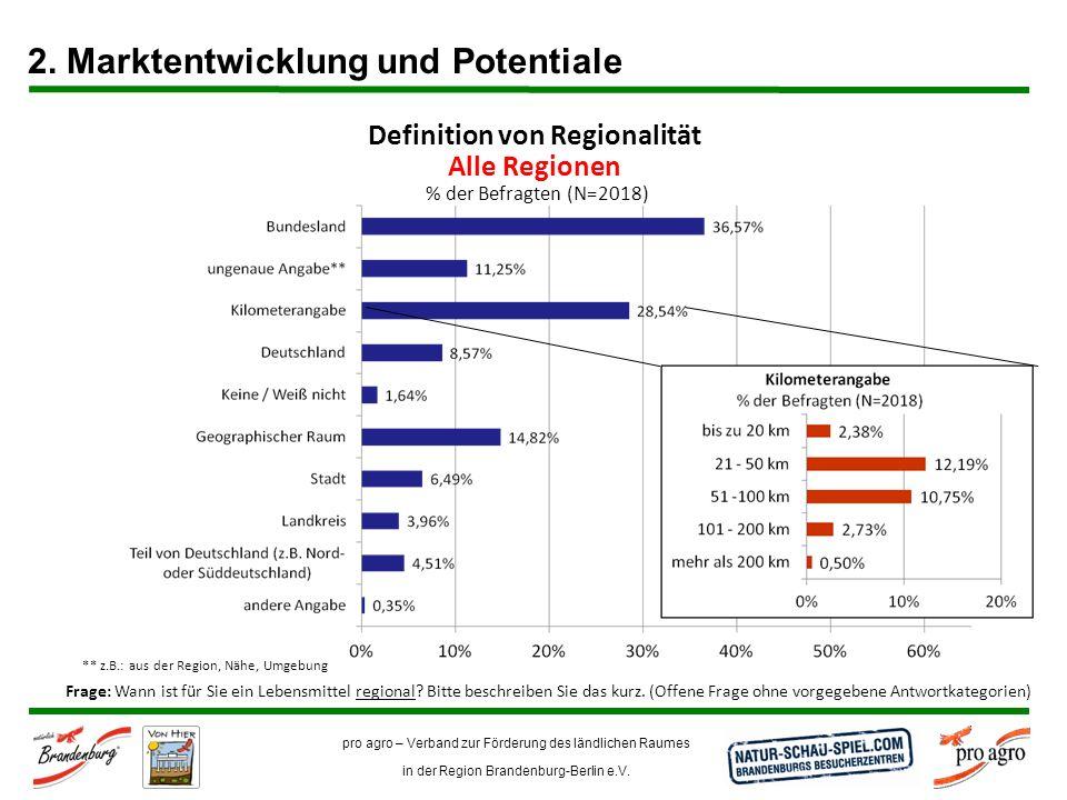 pro agro – Verband zur Förderung des ländlichen Raumes in der Region Brandenburg-Berlin e.V. Frage: Wann ist für Sie ein Lebensmittel regional? Bitte