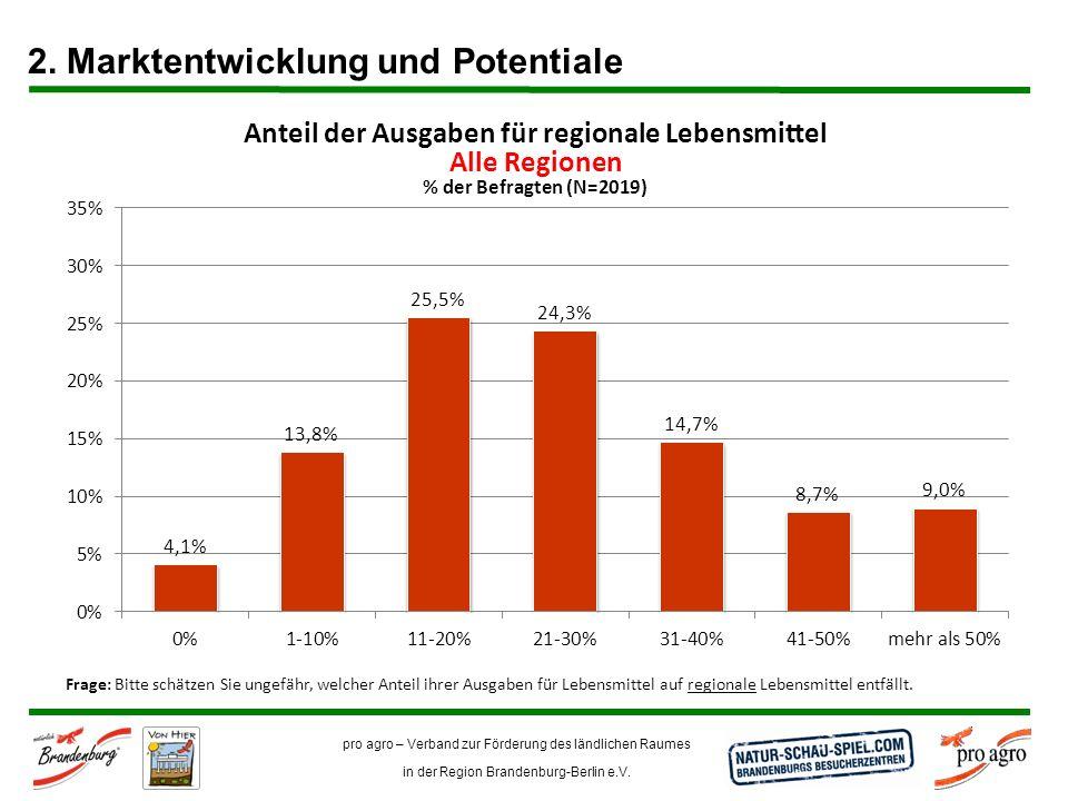 pro agro – Verband zur Förderung des ländlichen Raumes in der Region Brandenburg-Berlin e.V. Frage: Bitte schätzen Sie ungefähr, welcher Anteil ihrer