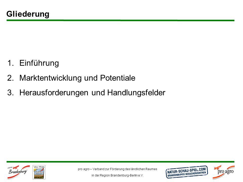pro agro – Verband zur Förderung des ländlichen Raumes in der Region Brandenburg-Berlin e.V. 1.Einführung 2.Marktentwicklung und Potentiale 3.Herausfo