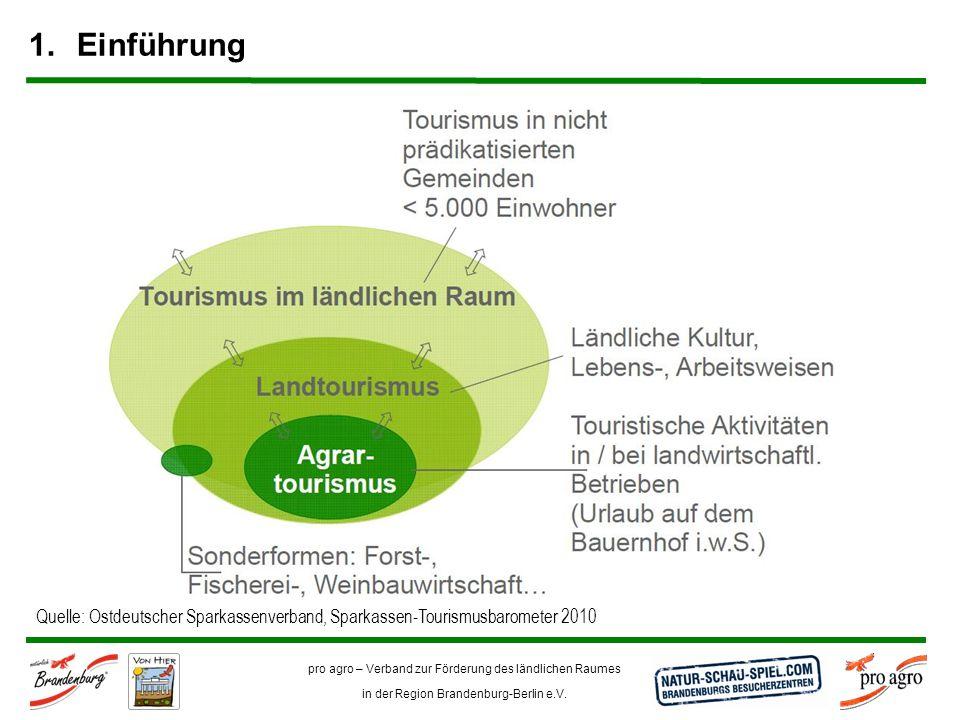 pro agro – Verband zur Förderung des ländlichen Raumes in der Region Brandenburg-Berlin e.V. 1.Einführung Quelle: Ostdeutscher Sparkassenverband, Spar