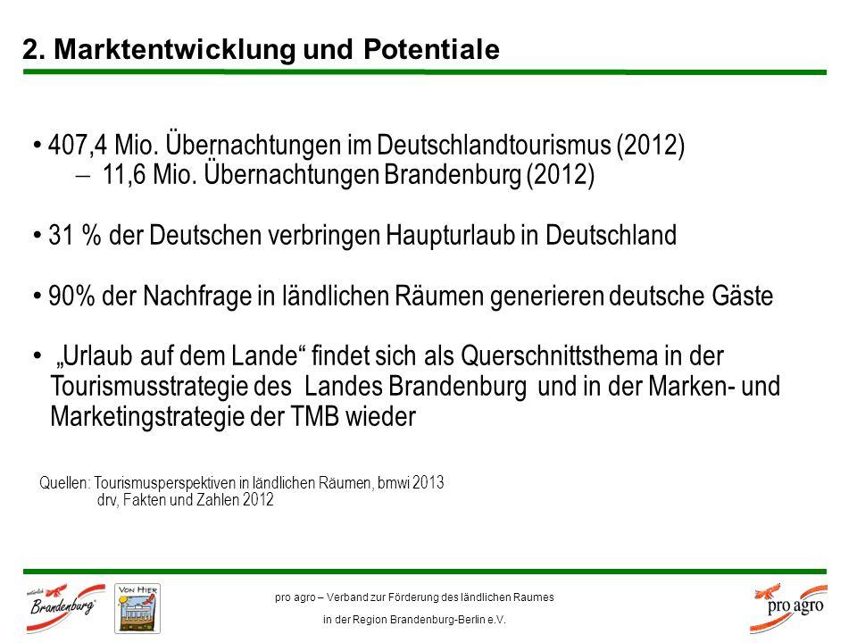 pro agro – Verband zur Förderung des ländlichen Raumes in der Region Brandenburg-Berlin e.V. 2. Marktentwicklung und Potentiale 407,4 Mio. Übernachtun