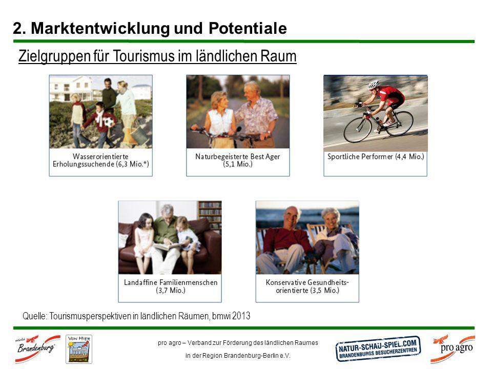 pro agro – Verband zur Förderung des ländlichen Raumes in der Region Brandenburg-Berlin e.V. 2. Marktentwicklung und Potentiale Zielgruppen für Touris