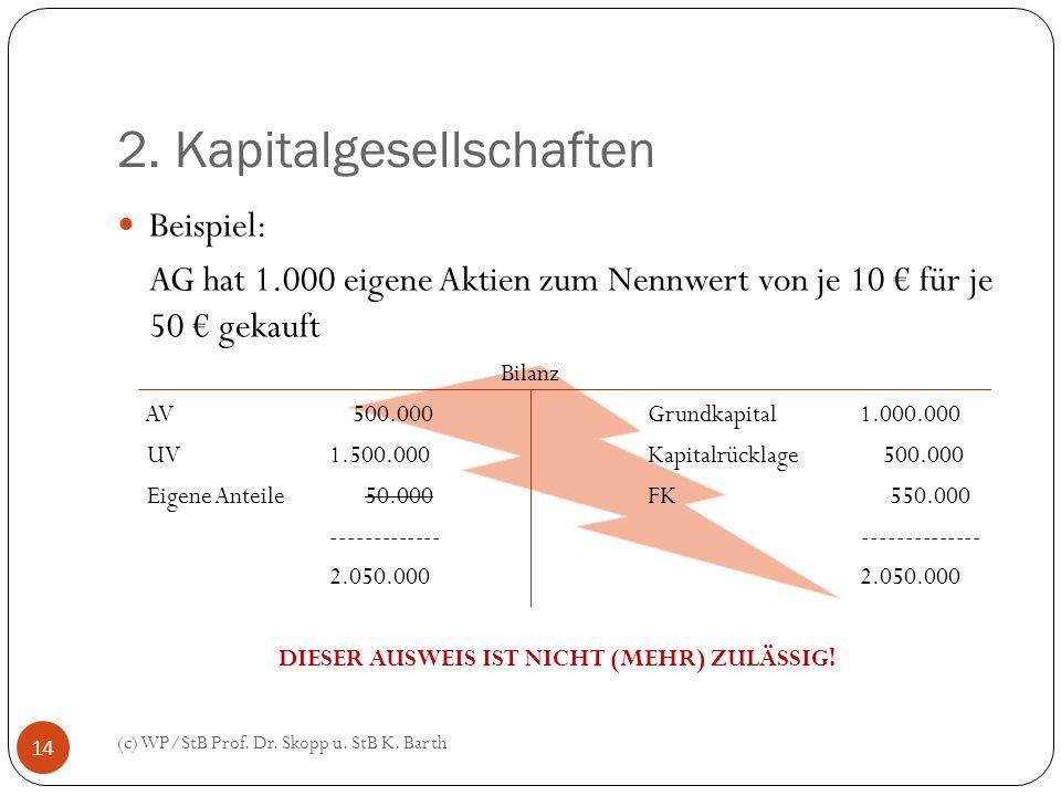 2. Kapitalgesellschaften (c) WP/StB Prof. Dr. Skopp u. StB K. Barth 14 Beispiel: AG hat 1.000 eigene Aktien zum Nennwert von je 10 für je 50 gekauft B