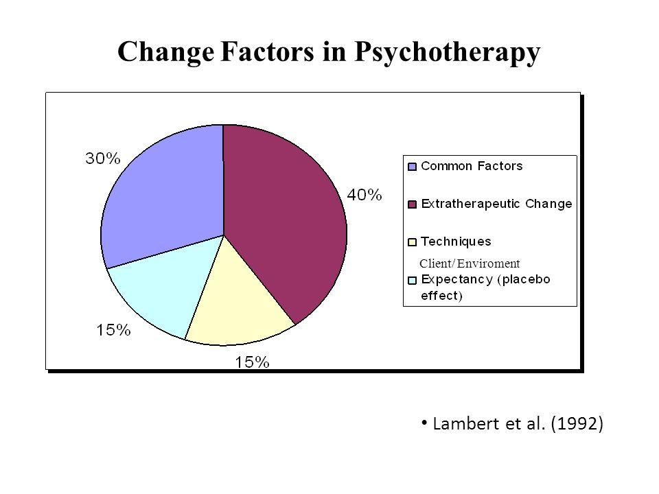 Lambert et al. (1992) Client/ Enviroment Change Factors in Psychotherapy