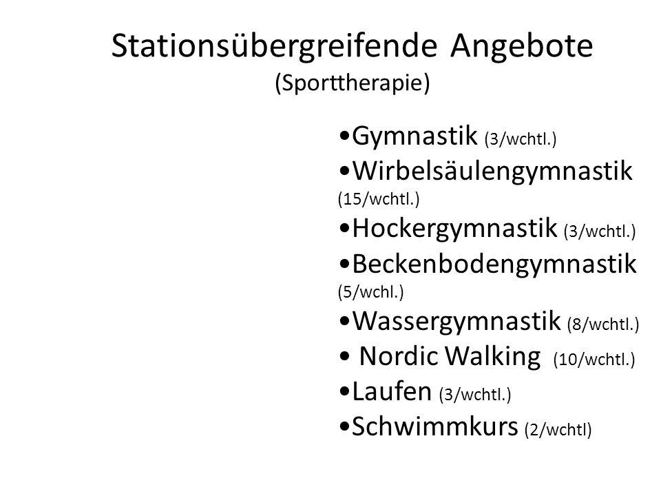 Stationsübergreifende Angebote (Sporttherapie) Gymnastik (3/wchtl.) Wirbelsäulengymnastik (15/wchtl.) Hockergymnastik (3/wchtl.) Beckenbodengymnastik