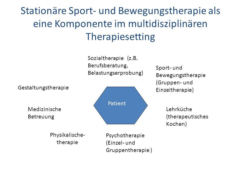 Stationäre Sport- und Bewegungstherapie als eine Komponente im multidisziplinären Therapiesetting Sport- und Bewegungstherapie (Gruppen- und Einzelthe