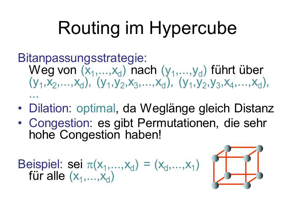 Routing im Hypercube Beispiel: sei (x 1,...,x d ) = (x d,...,x 1 ) für alle (x 1,...,x d ) Betrachte Knotenmenge M={ (x 1,...,x d/2,0,...,0) | x i {0,1} für alle i {1,...,d/2} } Nach d/2 Routingschritten gemäß sind alle Pakete mit Quelle in M im Knoten (0,...,0) Da |M|=2 d/2 = 2 d = n ist, kann Congestion wesentlich größer als Dilation (maximal log n) sein.