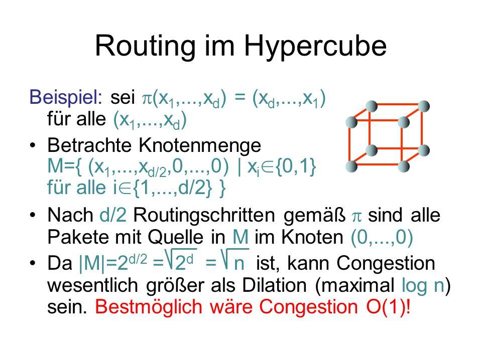 Borodin-Hopcroft Schranke Theorem 2.3: Für jeden Graphen G der Größe n mit Grad d und jede oblivious Routing Strategie mit nur einem Pfad pro Quell-Ziel-Paar gibt es eine Permutation, für die ein Knoten von mindestens n/d Pfaden durchlaufen wird.