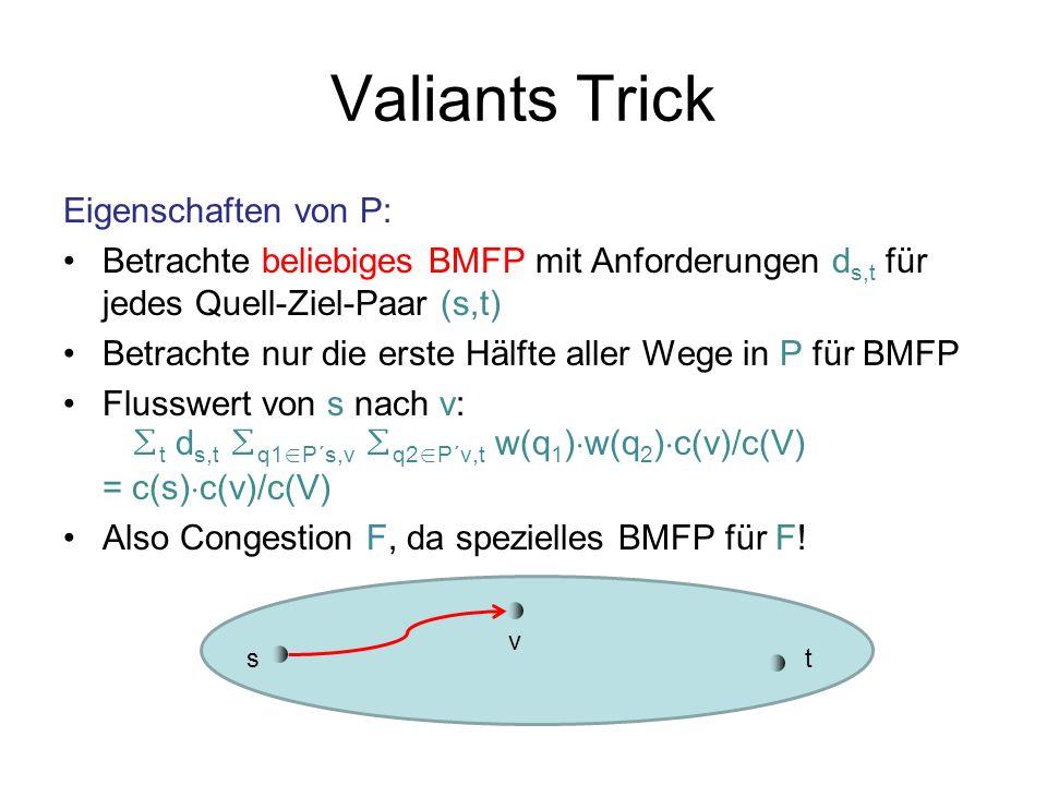 Valiants Trick Resultat: Theorem 2.6: Mit Valiants Trick kann in jedem Netzwerk mit Flusszahl F jedes BMFP mit Congestion höchstens 2F und Dilation höchstens 2F geroutet werden.