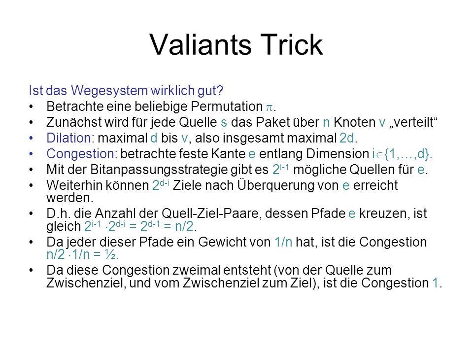 Valiants Trick Allgemein folgt analog zu Theorem 2.6: Theorem 2.5: Mit Valiants Trick kann im Hypercube jedes BMFP mit Congestion höchstens d und Dilation höchstens 2d geroutet werden.