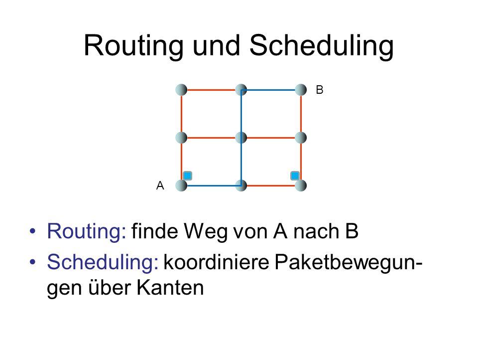 Routing Problem: finde mit möglichst geringem Koordinierungsaufwand Wege, so dass Weglänge (Dilation) so kurz wie möglich ist und möglichst wenige Wege über dieselbe gerichtete Kante wollen (Congestion) Einfachste Lösung: oblivious Routing (Wege hängen nur von Quell-Ziel-Paaren ab)