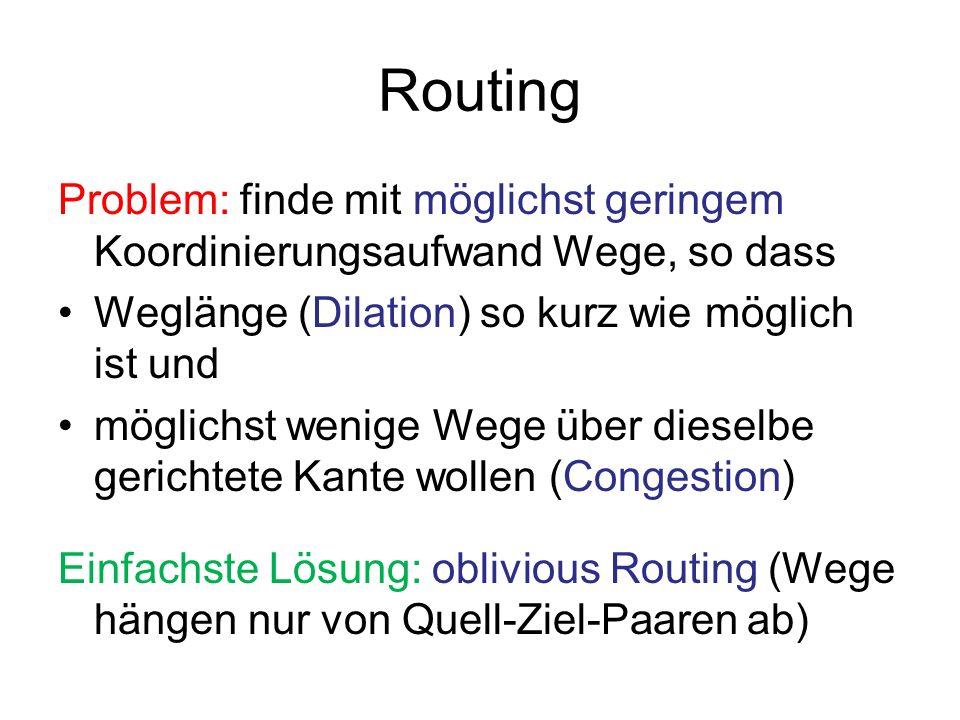 Oblivious Routing Oblivious Routing für Graph G=(V,E): Wegesystem P = s,t P s,t mit nichtleerer Wegemenge P s,t für alle Quell-Ziel-Paare (s,t) V 2 (P wird anfangs berechnet) Gewichtsfunktion w:P +,so dass für alle (s,t) V 2 : p Ps,t w(p) = 1.