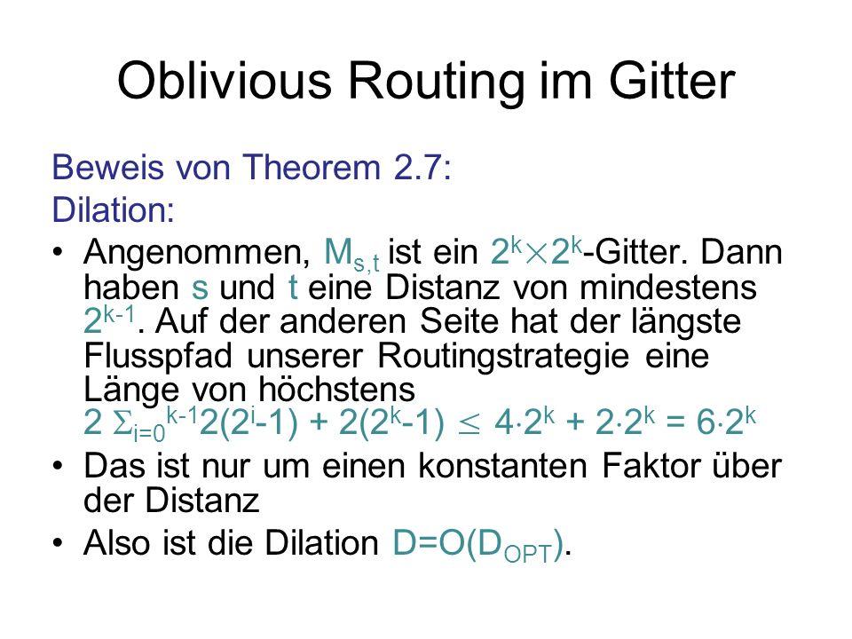 Oblivious Routing im Gitter Congestion: Zu zeigen: für alle k ist die Congestion, die durch das Routing in den 2 k × 2 k -Gittern der Quell-Ziel-Paare verursacht wird, O(C OPT ).