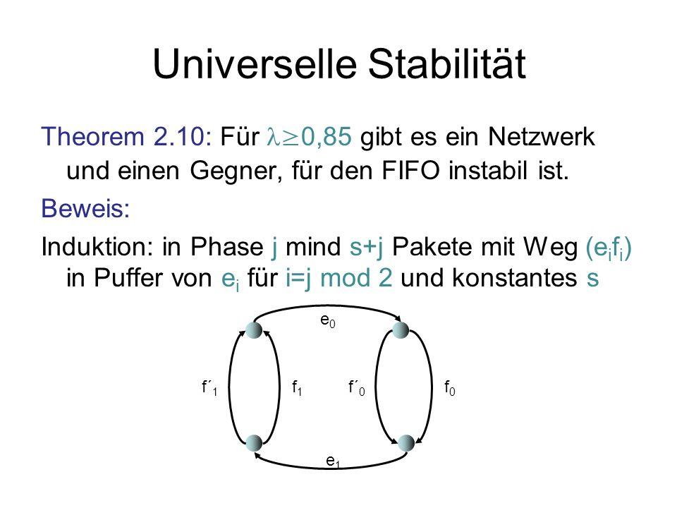 Universelle Stabilität Induktionsanfang: Phase 1 e0e0 f´ 0 f0f0 e1e1 f´ 1 f1f1 s+2 Pfade, über die Pakete mit Restweg (e 0 f 0 ) injiziert werden.