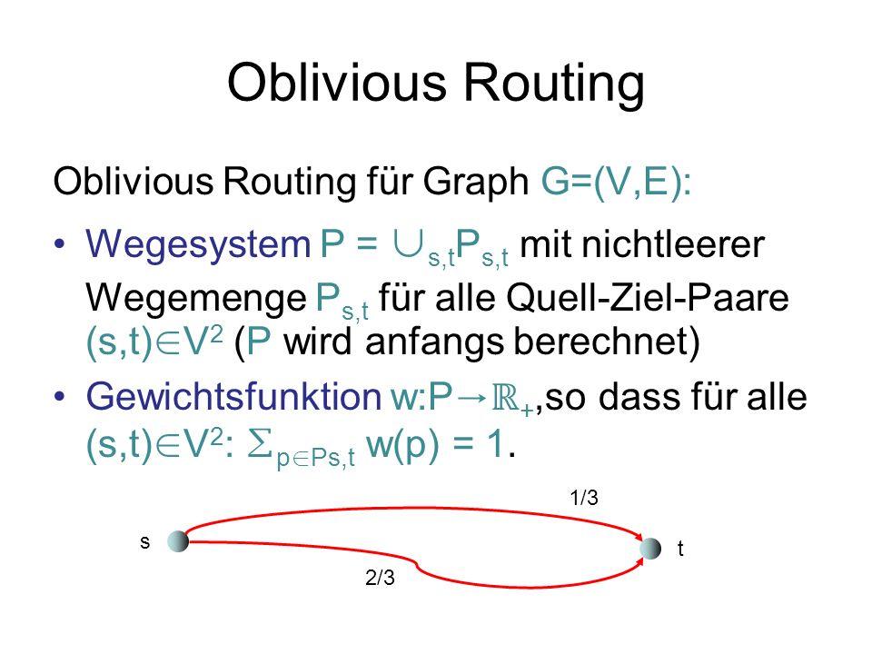 Oblivious Routing Verwendung eines Wegesystems mit p Ps,t w(p) = 1 für alle (s,t) V 2 : Realität: Zerteile großes Paket bzw.