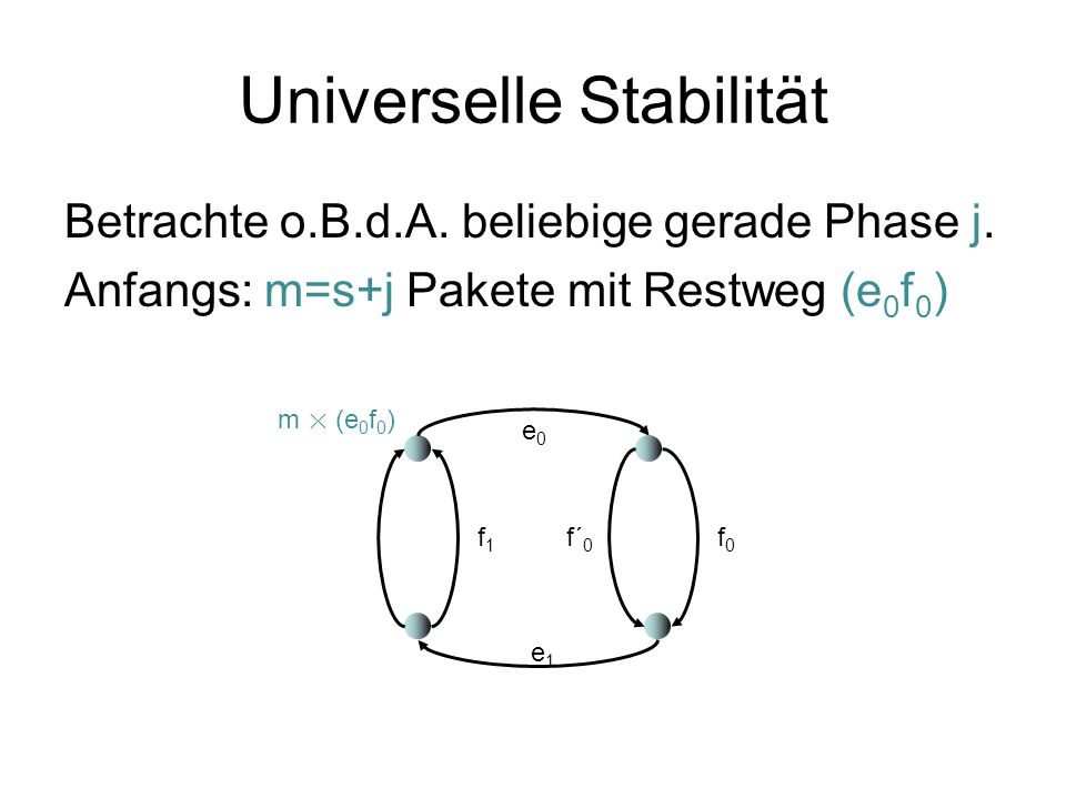 Universelle Stabilität Betrachte o.B.d.A. beliebige gerade Phase j. Anfangs: m=s+j Pakete mit Restweg (e 0 f 0 ) e0e0 f´ 0 f0f0 e1e1 f1f1 m × (e 0 f 0