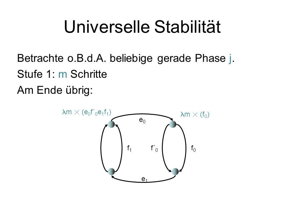 Universelle Stabilität Betrachte o.B.d.A.beliebige gerade Phase j.